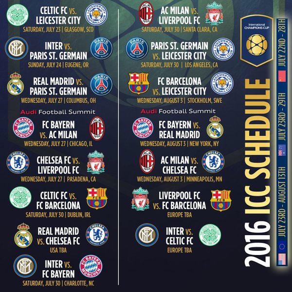 ICC 2016