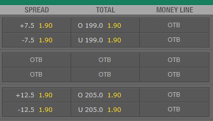 bet365-odds