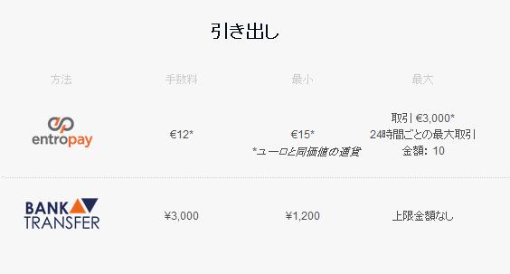 PINNACLEの出金条件